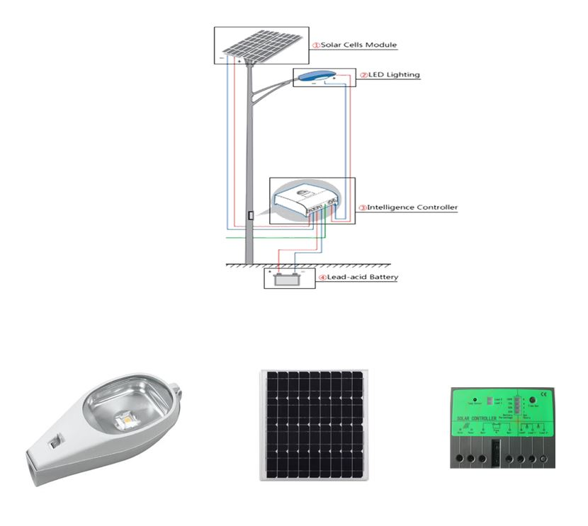 Cad Solar Solar LED Street Light