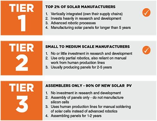 دليلك الكامل لشراء الألواح الشمسية