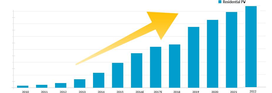 رئيس هيئة الطاقة الجديدة والمتجددة: نستهدف الوصول إلى نسبة ٢٠٪ من إجمالي الطاقة المنتجة عام ٢٠٢٢
