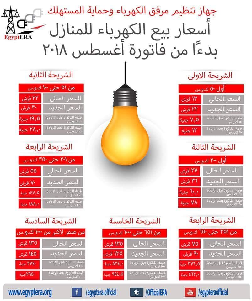 أسعار بيع الكهرباء للاستخدامات المنزلية للعام المالي 2019/2018