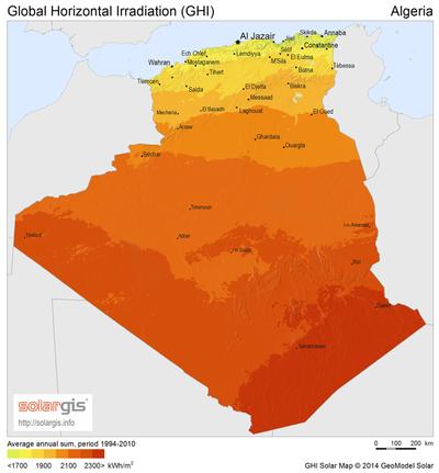 الجزائر: فرص مهولة للاستثمار واضافة محطات طاقة شمسية بطاقة انتاج 2000 ميجاوات قبل نهاية 2020