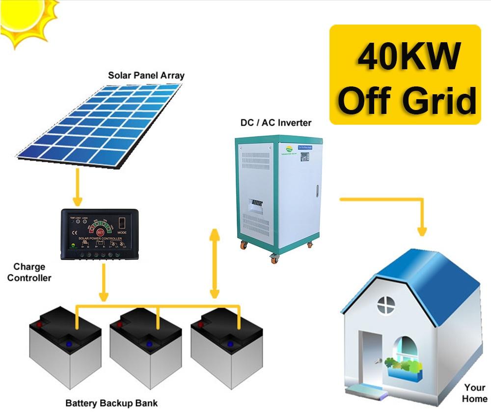 عملية توريد و تركيب محطة طاقة شمسية غير متصلة بالشبكة الحكومية(Off-grid) بقدرة ٤٠ كيلو وات